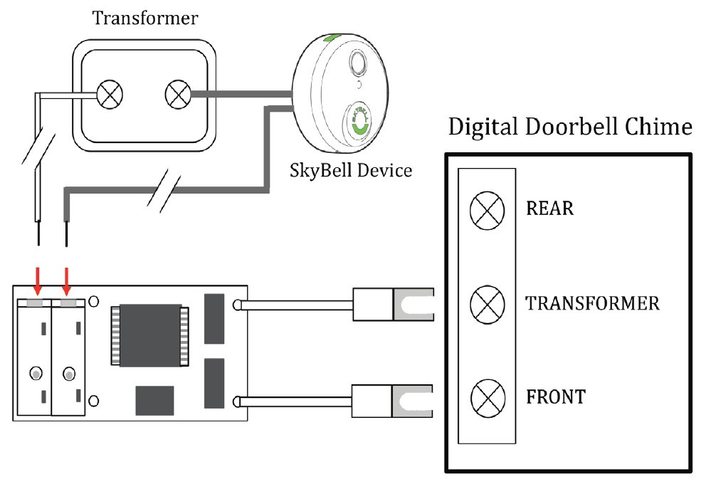 Ring Doorbell Wiring Diagram Without Chime from skybell.com
