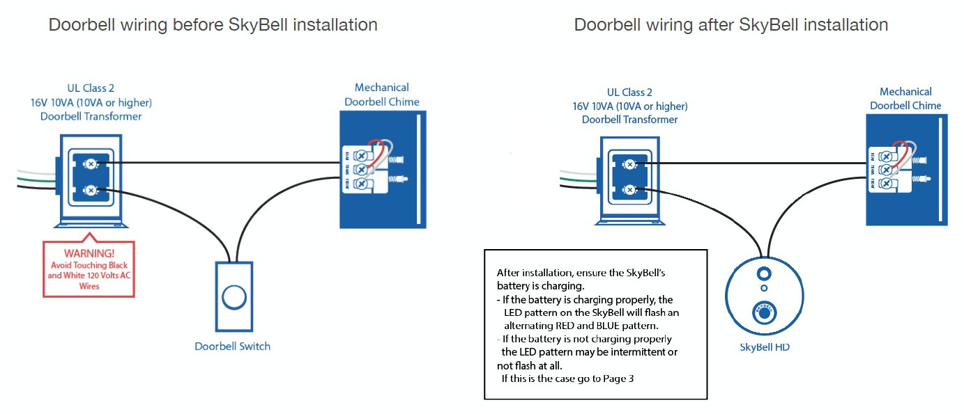 Doorbell Wiring Diagram Two Chimes from skybell.com